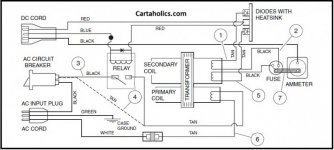Club Car Powerdrive Battery Charger Wiring Diagram