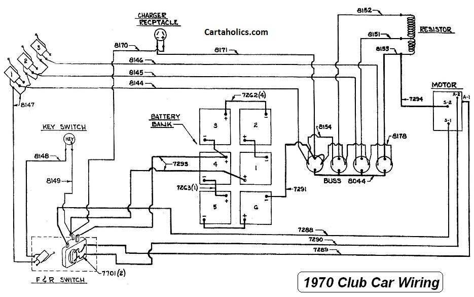 For Club Car 36 Volt Wiring Diagram Free Picture Cartaholics Golf Cart Forum Gt Club Car Caroche Wiring Diagram