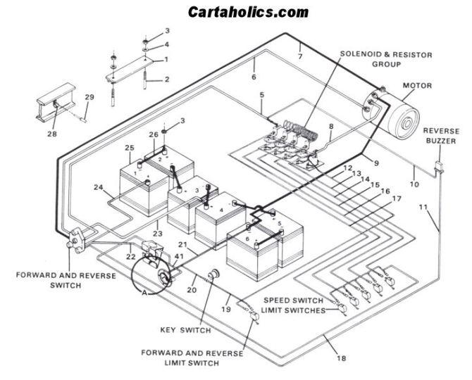 1992 electric club car wiring diagram schematic  2003 chevy