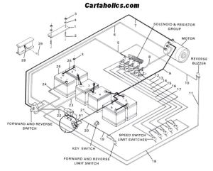 Cartaholics Golf Cart Forum > Club Car Wiring Diagram