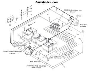 Cartaholics Golf Cart Forum > Club Car Wiring Diagram