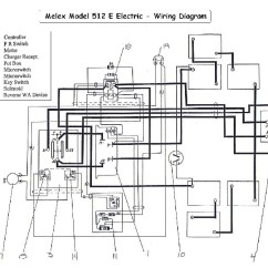 1988 36v Club Car Wiring Diagram What Is The Definition Of Venn Cartaholics Golf Cart Forum -> Melex 512e