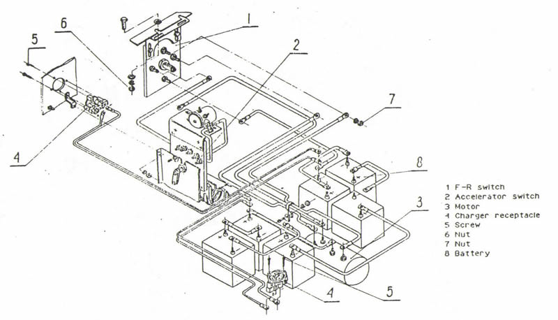 famous 36 volt club car wiring diagram