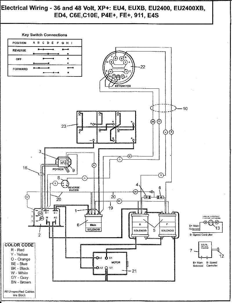 medium resolution of cartaholics golf cart forum gt parcar wiring diagram 36 48 48 volt battery diagram ezgo light kit