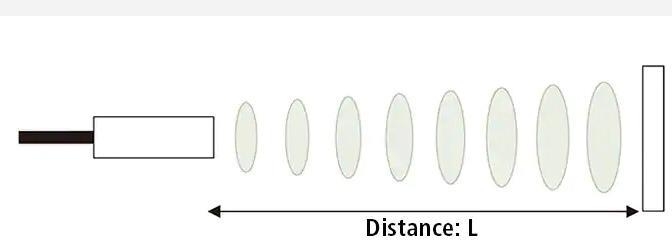sensors formula
