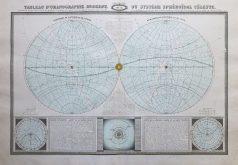 Carte céleste ancienne du système Sphéroïdal