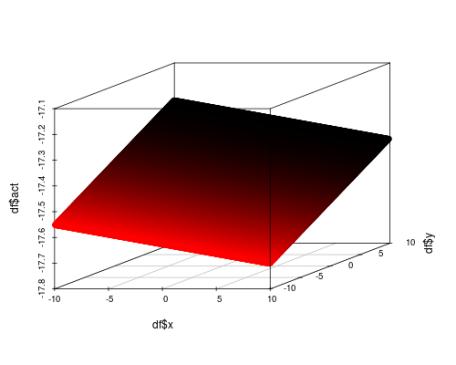 fun_result_linear2