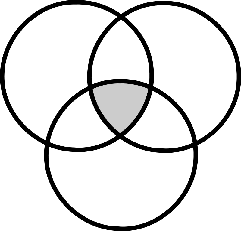 blank venn diagram how to wire a three way switch 3 diagrams for 11 sets cartesian product