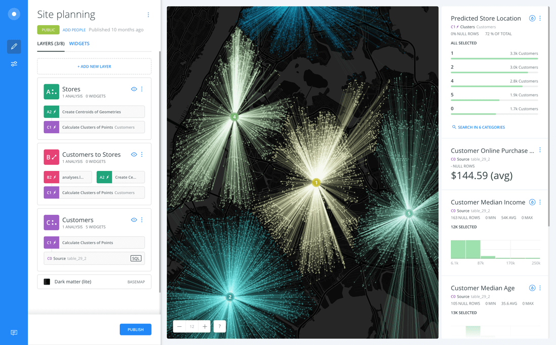 Data Mapping and Visualization Tool — CARTO