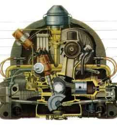 1970 vw beetle engine diagram wiring diagram today 1970 vw beetle engine wiring diagram 1970 vw engine diagram [ 1182 x 1046 Pixel ]