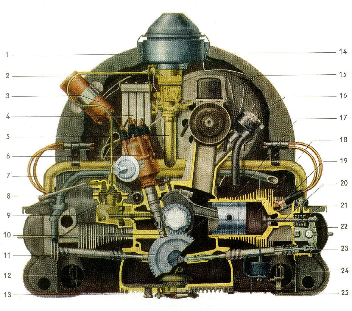 hight resolution of 1970 vw beetle engine diagram wiring diagram today 1970 vw beetle engine wiring diagram 1970 vw engine diagram
