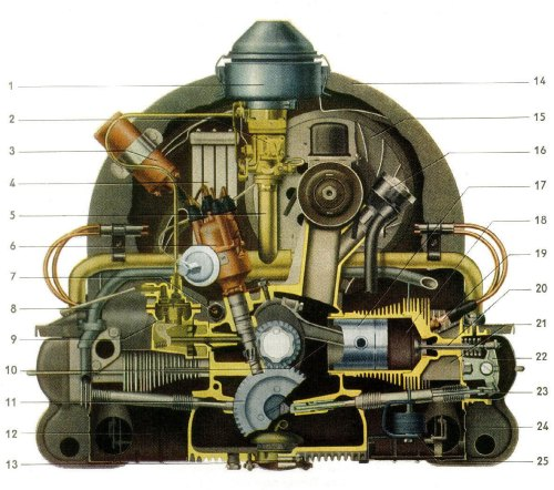 small resolution of 1970 vw beetle engine diagram wiring diagram today 1970 vw beetle engine wiring diagram 1970 vw engine diagram