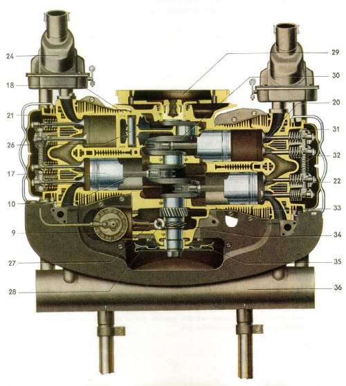 small resolution of 1978 vw bus engine diagram wiring diagrams u2022 vw van porsche engine 78 vw bus engine diagram