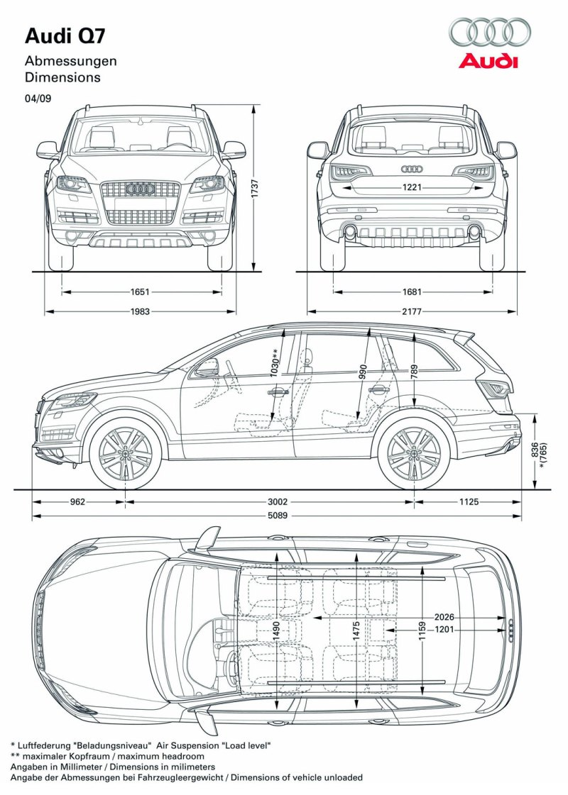 Audi Q5 Interior Wiring Real Diagram 2011 Fuse Box Cargo Dimensions And Q7 Tt