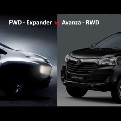 Rasio Kompresi Grand New Avanza All Camry Mitsubishi Xpander Berpenggerak Roda Depan Fwd Sanggup Lawan Mpv Review Toyota