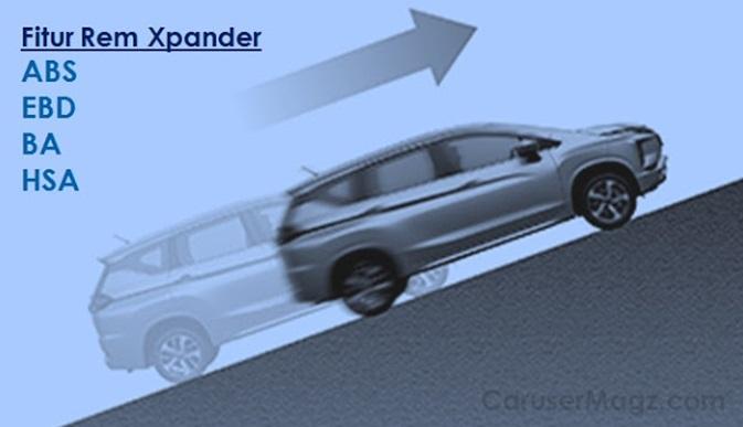 Fitur Rem Mitsubishi Xpander