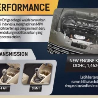 Suzuki All New Ertiga irit bbm