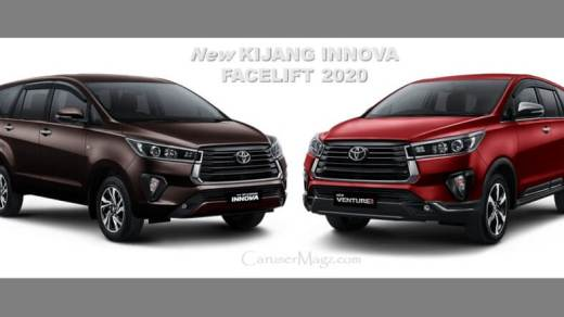 Warna Innova 2020 - Facelift