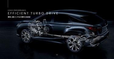 新型レクサスRXの実燃費ってどうよ?悪いわけないじゃん!X5,GLE,トゥアレグといったライバル車と比較しながら見てみようよ!