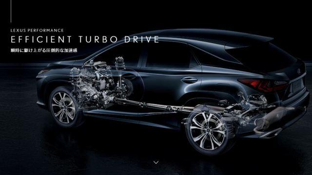 新型レクサスRX画像燃費性能