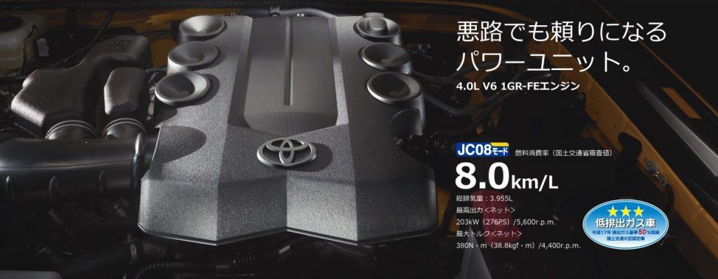 FJクルーザー燃費性能