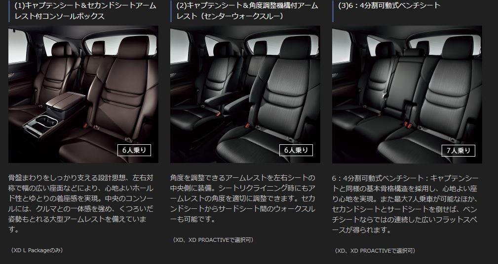 新型CX-8セカンドシート
