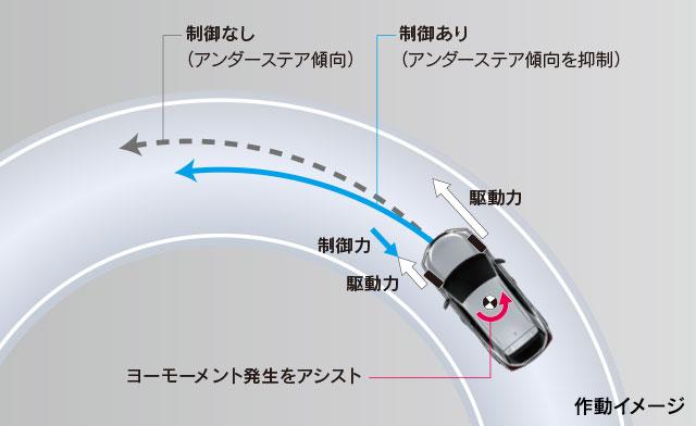新型レクサスUX走行性能画像