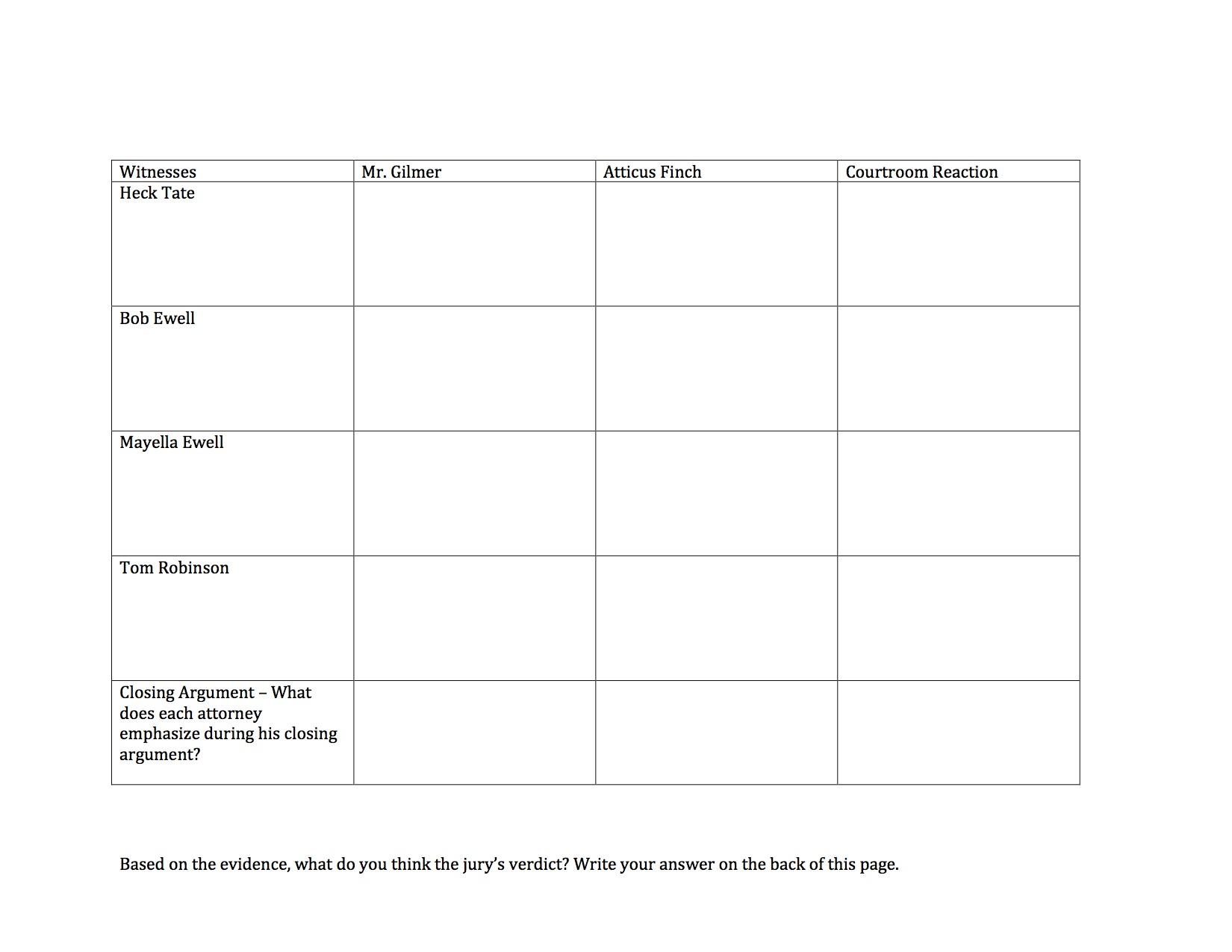Worksheets. To Kill A Mockingbird Worksheets. waytoohuman