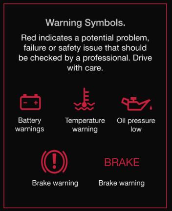 Mini Cooper Dashboard Warning Lights Diagram : cooper, dashboard, warning, lights, diagram, Cooper, Warning, Lights, Dashboard, Symbols