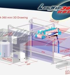 leisuwash 360 mini car wash machine leisuwash 360 automatic car wash equipment touchless [ 1600 x 1111 Pixel ]