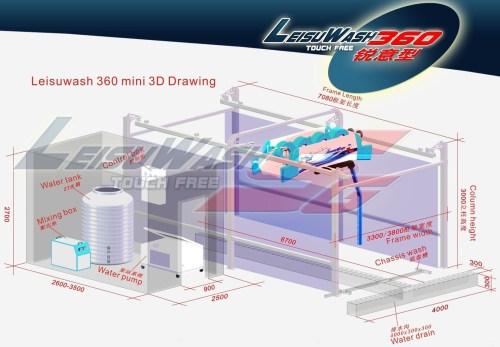 small resolution of leisuwash 360 mini car wash machine leisuwash 360 automatic car wash equipment touchless