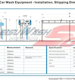 leisuwash sg car wash equipment installation shipping dimensions [ 1856 x 1176 Pixel ]