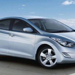 New Corolla Altis Vs Elantra Harga Grand Veloz Pontianak Compare Toyota Hyundai Price Overall Exteriors