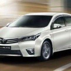 New Corolla Altis Vs Skoda Octavia Cara Setting Alarm Grand Avanza Toyota Js Petrol 1 8 Tsi Style Side View