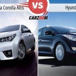 New Corolla Altis Vs Elantra Konsumsi Bbm Grand Veloz 1.3 Toyota Hyundai Photos Images Pictures