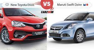 Toyota Etios vs Maruti Swift Dzire