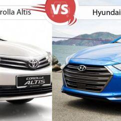 New Corolla Altis Vs Elantra Toyota Yaris Trd 2014 Harga Compare Hyundai Price Comparison Of