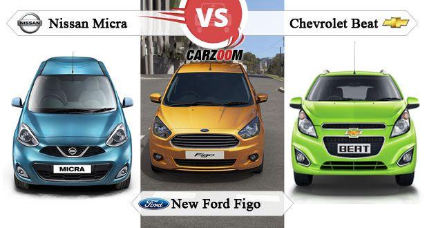New Ford Figo vs Nissan Micra vs Chevrolet Beat
