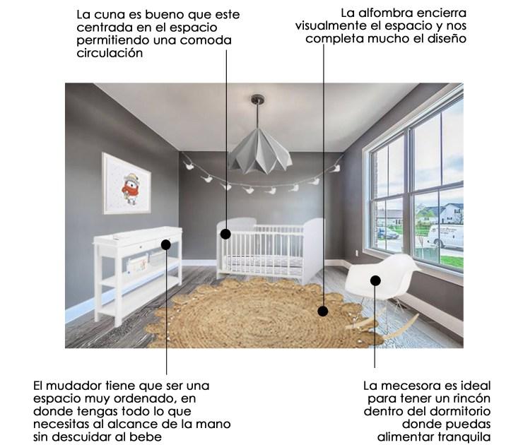 Dormitorio-con-indicaciones-.jpg