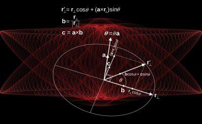 Conhecendo as fórmulas de adição de arcos nas transformações trigonométricas