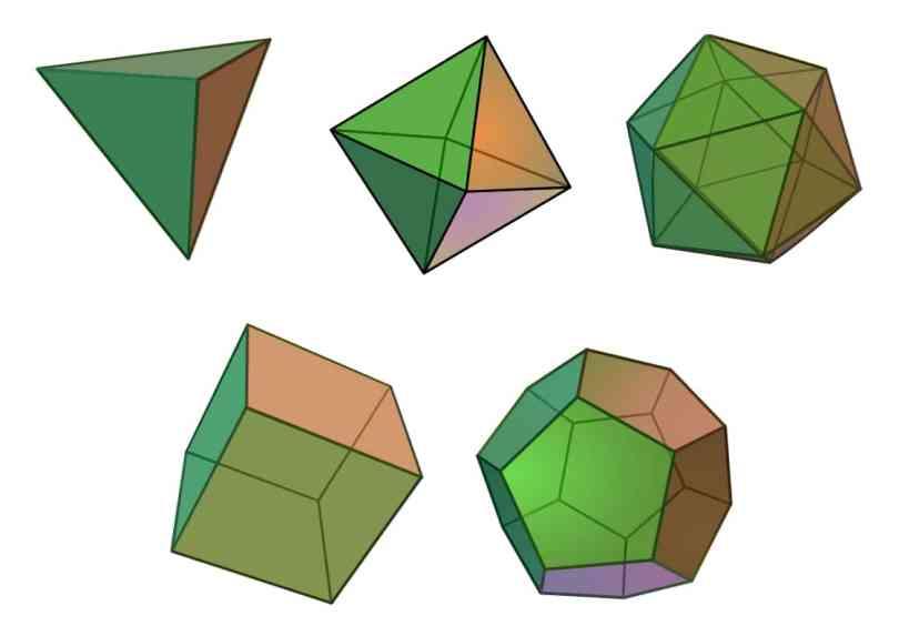Exemplos de Poliedros