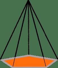 Poliedro irregular: pirâmide