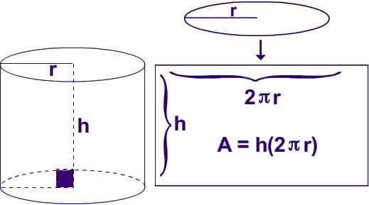 Cilindro como calcular área e volume- projeção da área