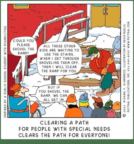 A imagem é uma ilustração da porta de uma escola que precisa ser acessada por uma escada ou uma rampa, porém ambas estão obstruídas pela neve. Um homem segura uma pá e diversas crianças estão esperando, entre elas um menino cadeirante. Um menino cadeirante e o homem têm o diálogo descrito na legenda da imagem.