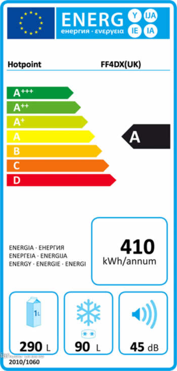 Etiqueta de Clase A en consumo energético certificado