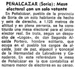 ultimo-habitante-votacion-penyalcazar1976