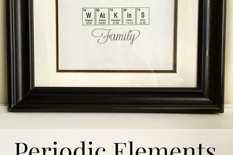 Periodic Elements Family Sign