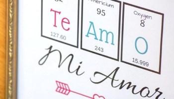 Periodic elements family sign casa watkins living free periodic table valentines day printable spanish printable art urtaz Images