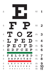 What Is a DMV Eye Chart?