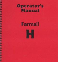 operators manual [ 928 x 1200 Pixel ]